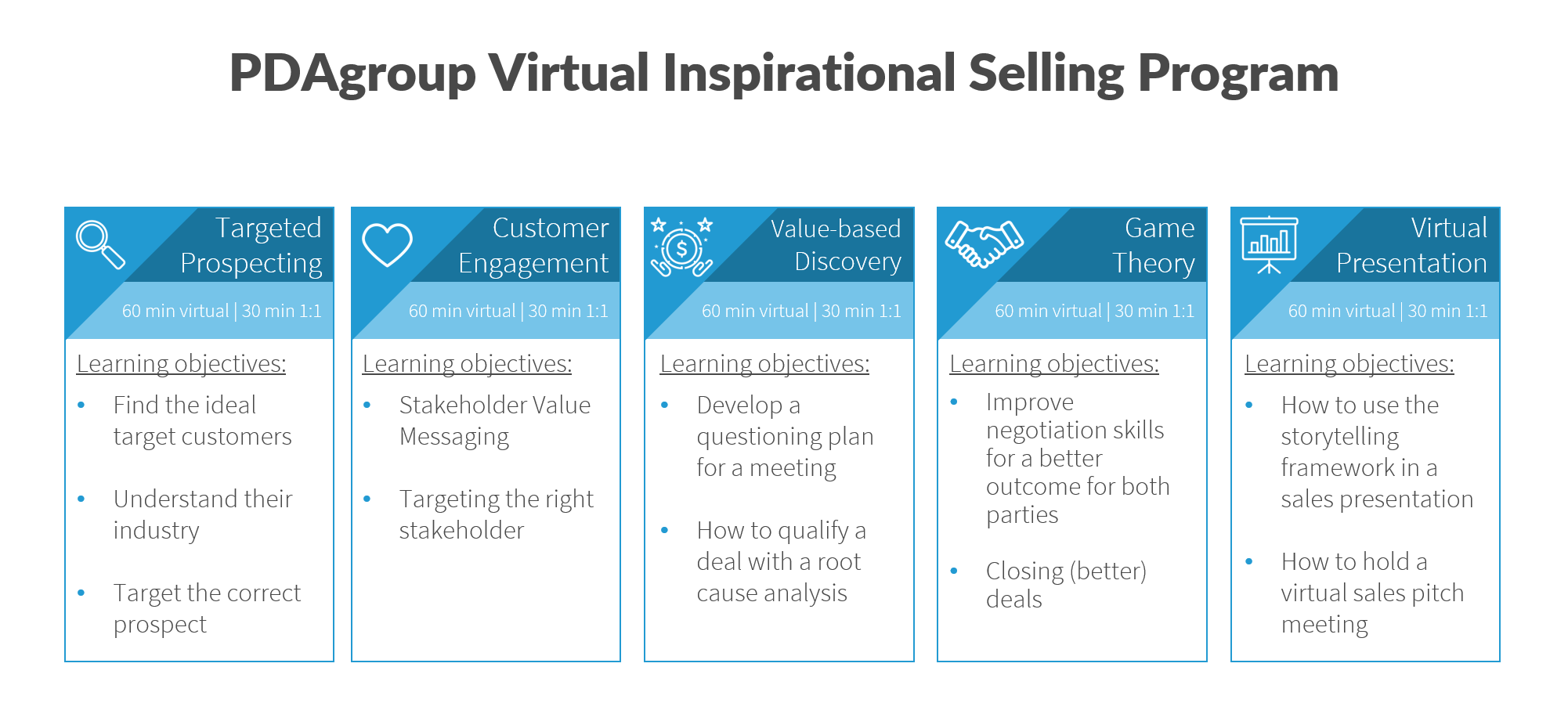 PDAgroup Virtual Inspirational selling program