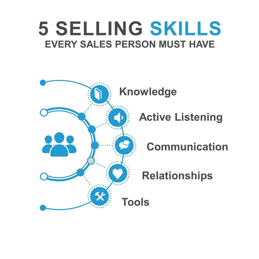 selling skills every sales person must have