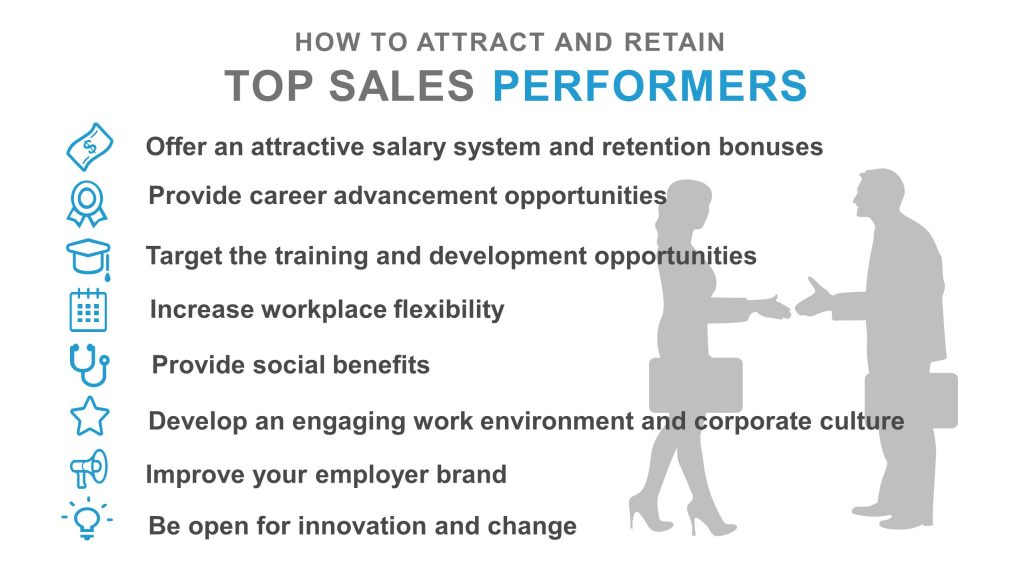 In order to attract and retain the top sales performers: Offer an attractive salary system and retention bonuses Provide career advancement opportunities Target the training and development opportunities Increase workplace flexibility Provide social benefits Improve your employer brand Develop an engaging work environment and corporate culture Be open for innovation and change